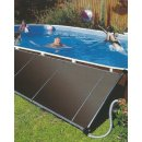 Solar-Absorber Eco (Set)  3,6 m² für Pools bis 25 m³