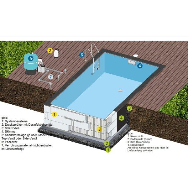 Pool selber bauen styropor  Pool-Set zum Selbstbau, 3.199,00 €